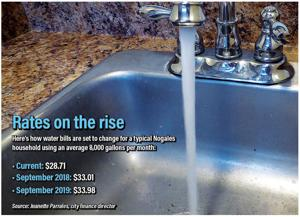 Mayor's water rate freeze comes up dry