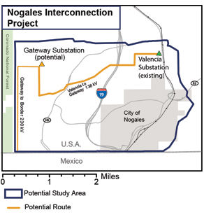 Nogales Interconnection Project