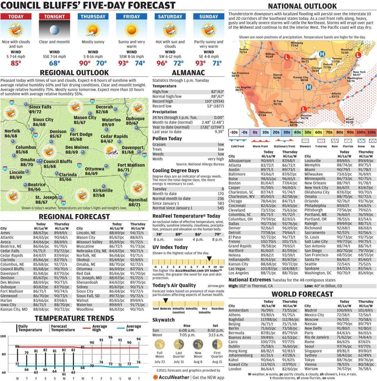weathermap.PDF