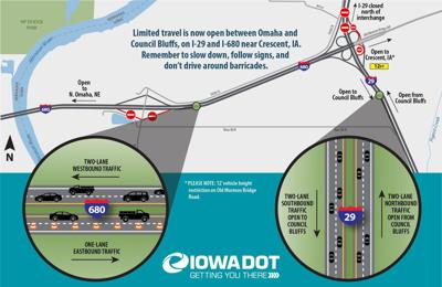 Iowa Department of Transportation