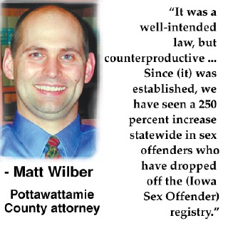 Sex offender laws in iowa