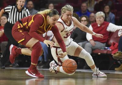 OU women's basketball: Shorthanded Oklahoma leans on balance in victory over Iowa State