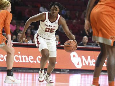 OU women's basketball: Oklahoma offense goes stagnant in loss to Oklahoma State