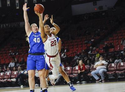 OU women's basketball: More experienced Sooners in place as OU tries to turn program around