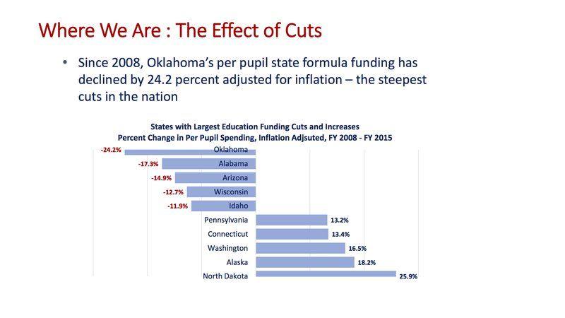 School Budget Summit Examines How Shortfall Impacts Education