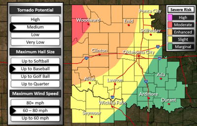 Severe weather 10/12