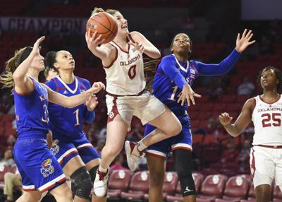 OU women's basketball: Four things to know before Oklahoma plays Baylor