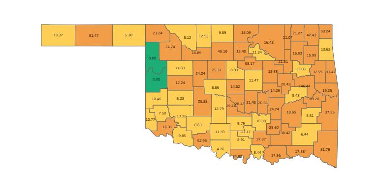 Oklahoma risk levels