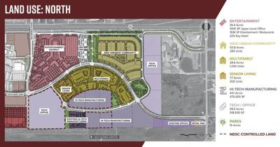 Arena and entertainment district master plan