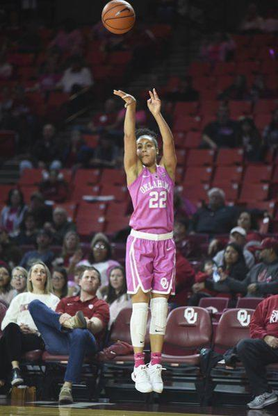 OU women's basketball: 4 things to know before Oklahoma hosts Kansas State