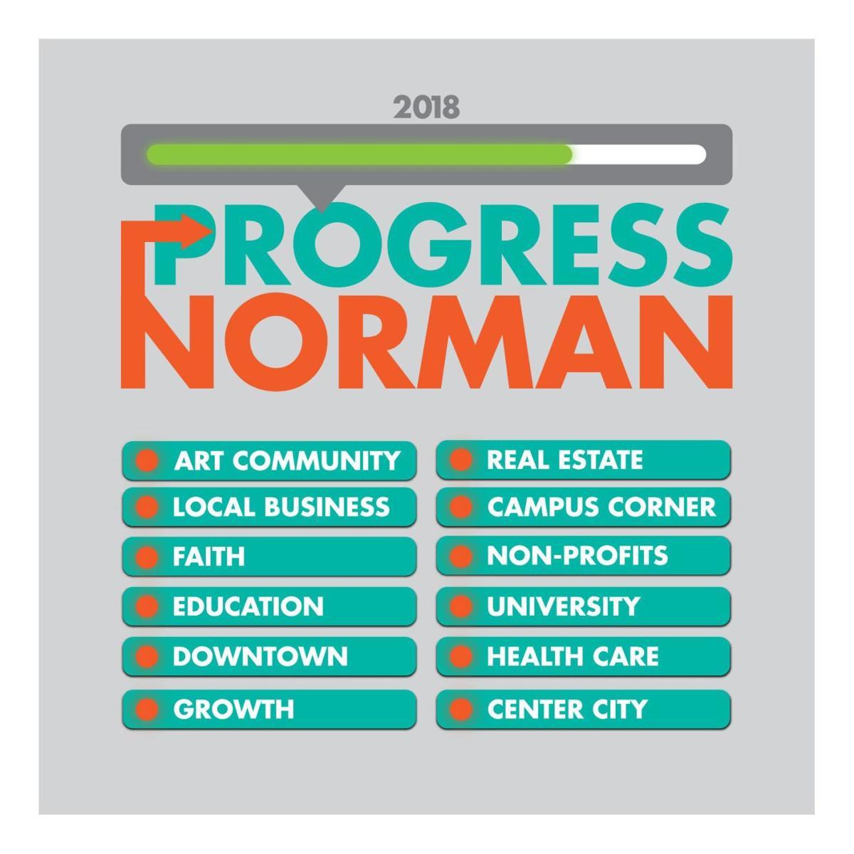 2018 Norman Progress