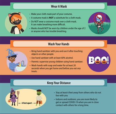 Halloween activity checklist for parents