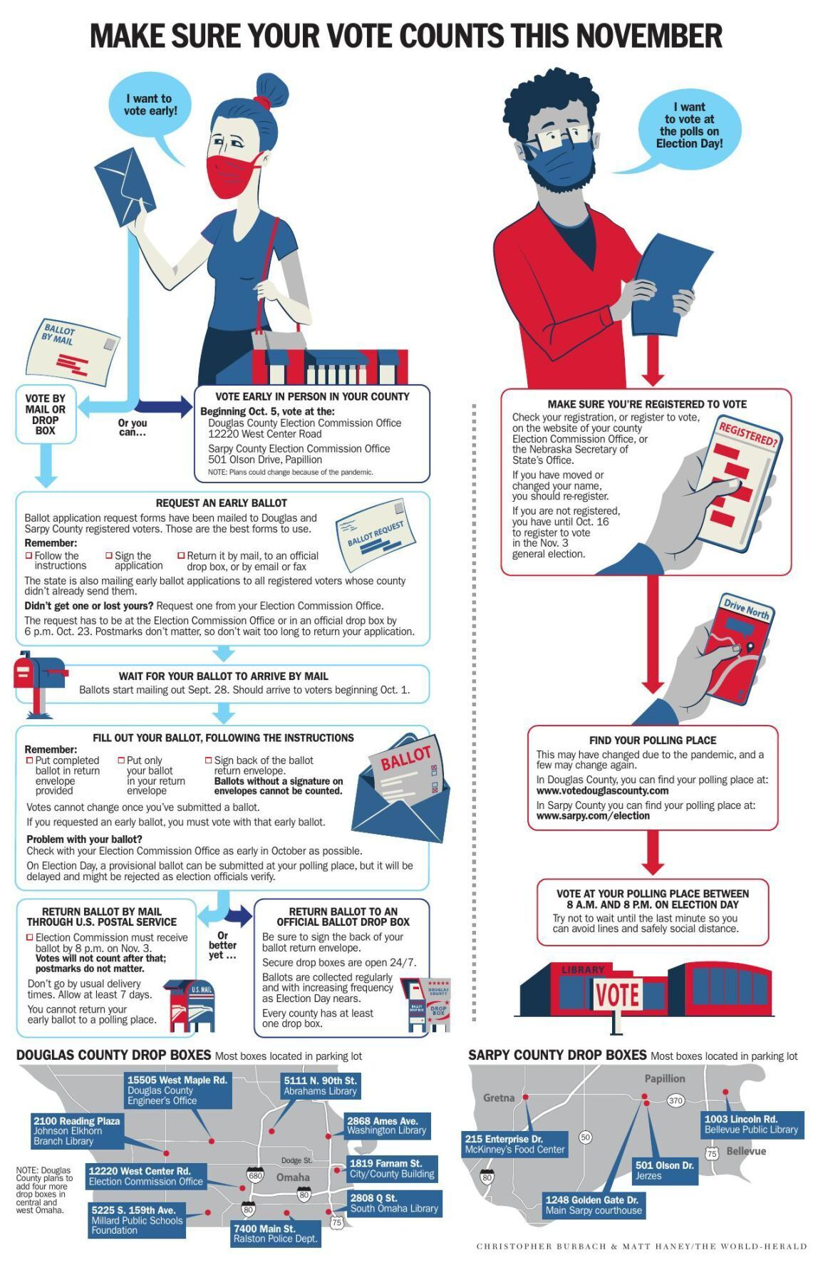 20200823_new_howtovote_graphic_online