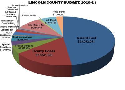 9-13 LC budget.jpg