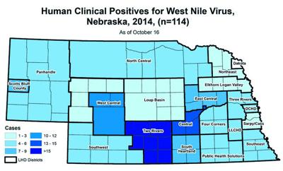 West Nile is in Nebraska
