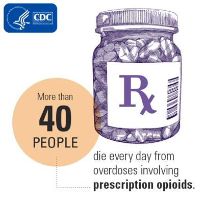 Legislative measures trying to combat opioid problem