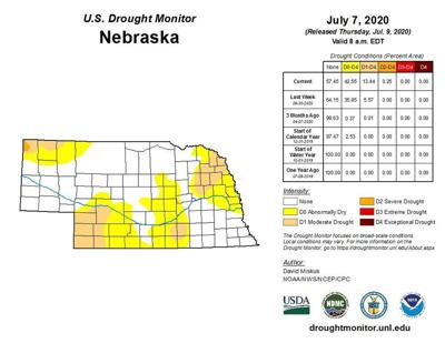 Conditions expected to become more severe throughout July, possibly impacting dryland yield numbers