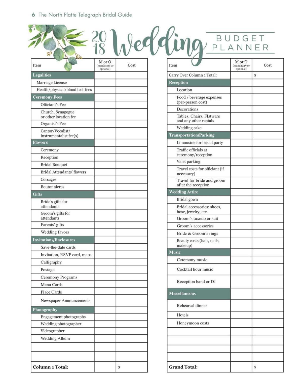2018 wedding budget planner nptelegraph download pdf 2018 wedding budget planner junglespirit Gallery