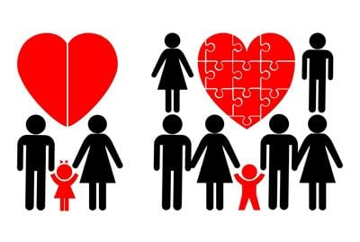 Nuclear Family and Blended Families