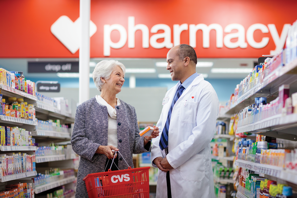 Long term Growth Analysis of CVS Health Corporation (NYSE:CVS)
