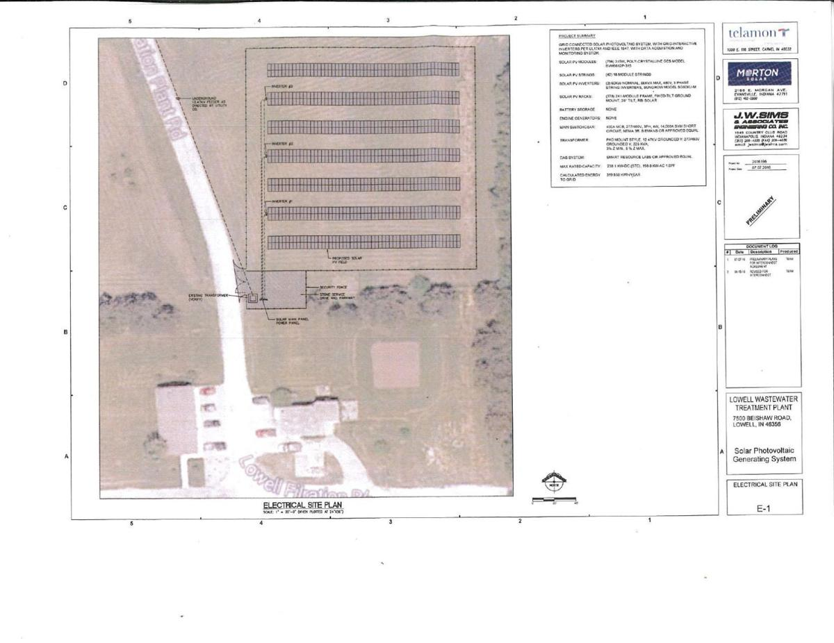 PDF of site plan for new solar panels to be installed in Lowell