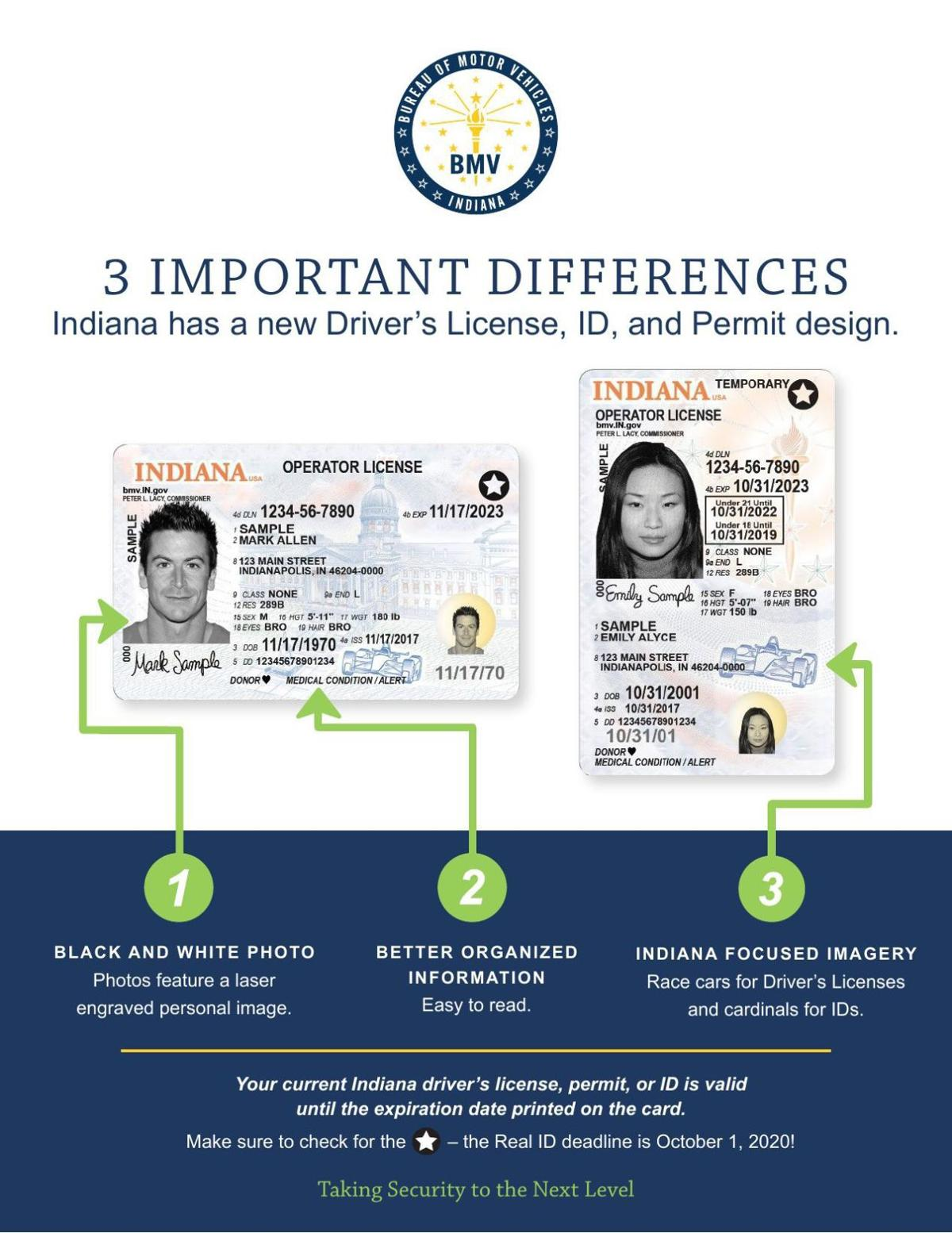 Highlights of new Indiana driver's license and state ID cards