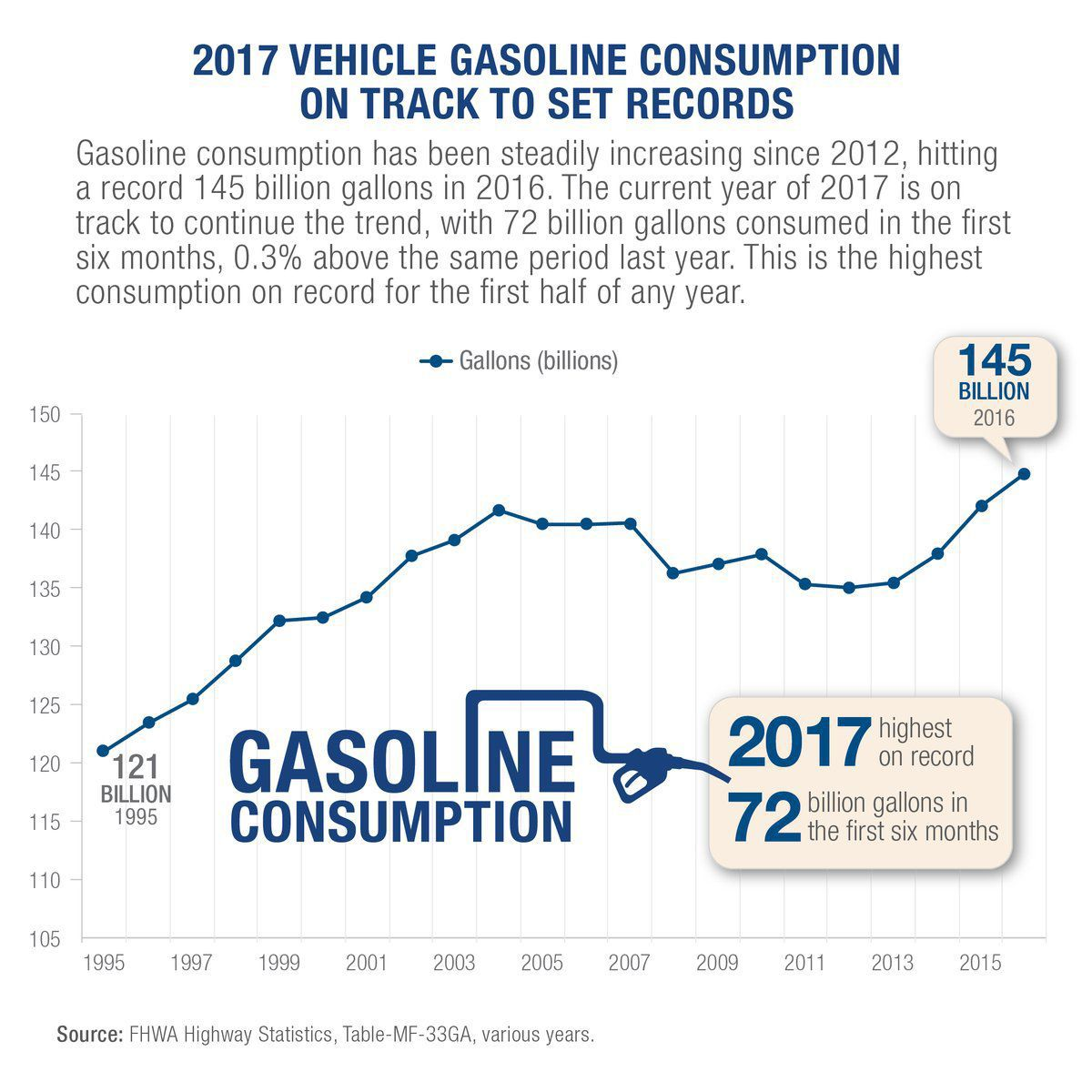 indiana sees largest year over year gas price hike of 30 percent rh nwitimes com