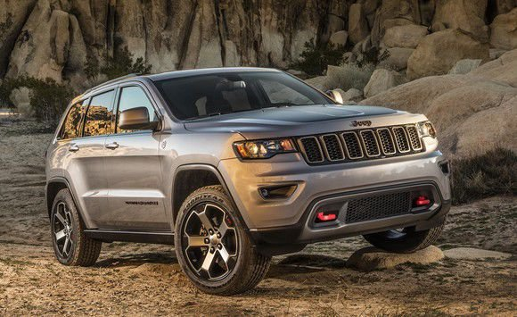 Fiat Chrysler Automobiles NV (FCAU) Earning Somewhat Favorable Press Coverage, Study Shows