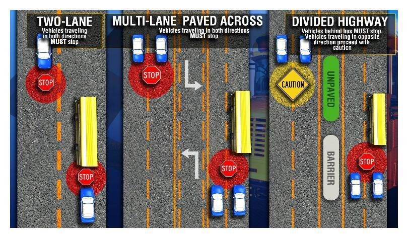 School bus stopping rules