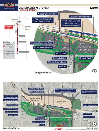 Hammond Gateway layout