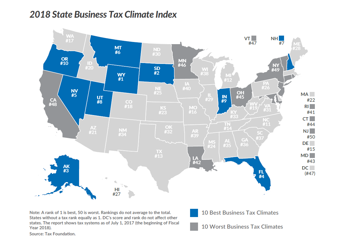 2018 Tax Foundation Business Tax Climate Index