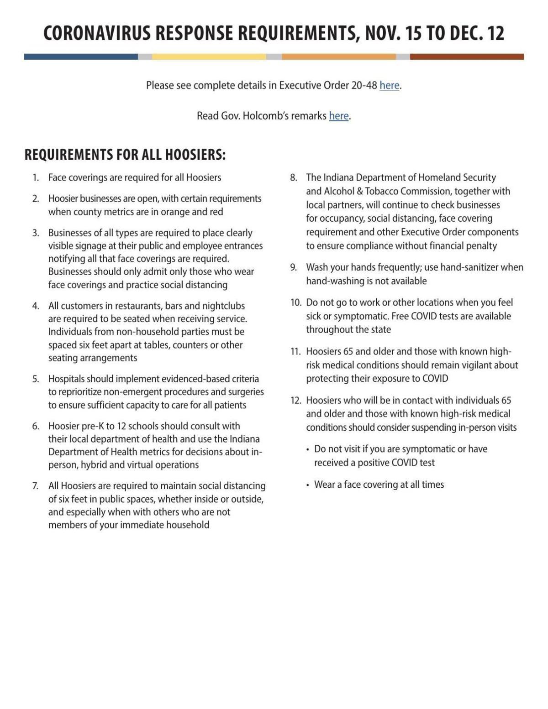 Indiana Coronavirus Response Requirements, Nov. 15-Dec. 12, 2020