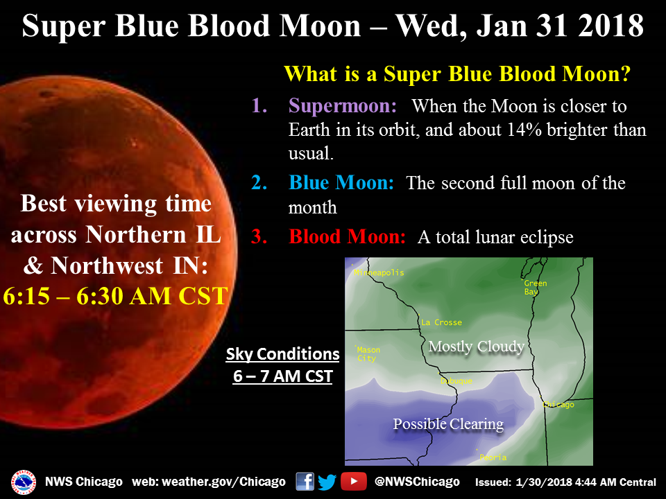 Set an alarm for best view of Wednesday's super blue blood moon