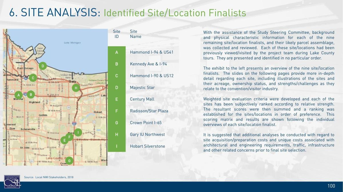 NWI Convention Center Study Report