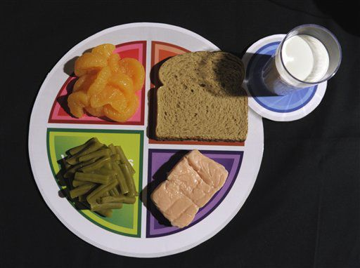 Food pyramid out, 'My Plate' in