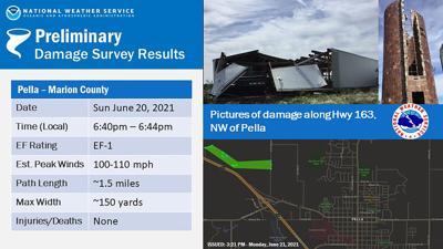 NWS - Pella 2021 tornado