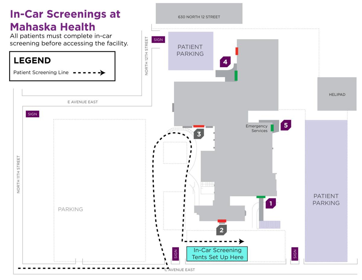 Proposed drive-through flow map
