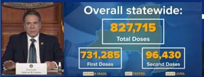 COVID cases near 5,000, deaths continue to climb