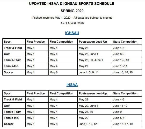 New dates announced for Iowa high school spring sports (2-4 column photo)