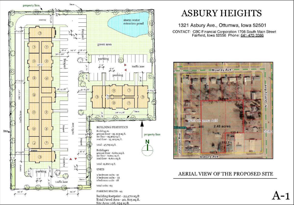 Asbury Heights