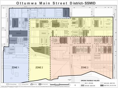 Main Street SSMID.jpg