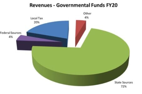 audit revenues.jpeg
