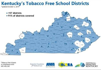 91% of Kentucky school districts are smoke-free