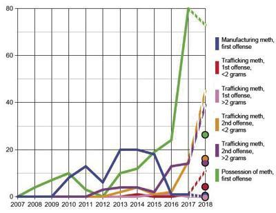 graph.tif
