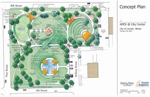 Healthy Options: Lincoln Shows Off Park Plans