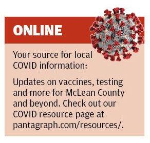 COVID resource guide box