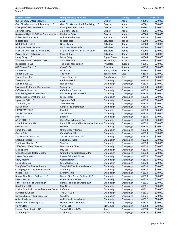 Illinois BIG recipients, Sept. 17, 2020