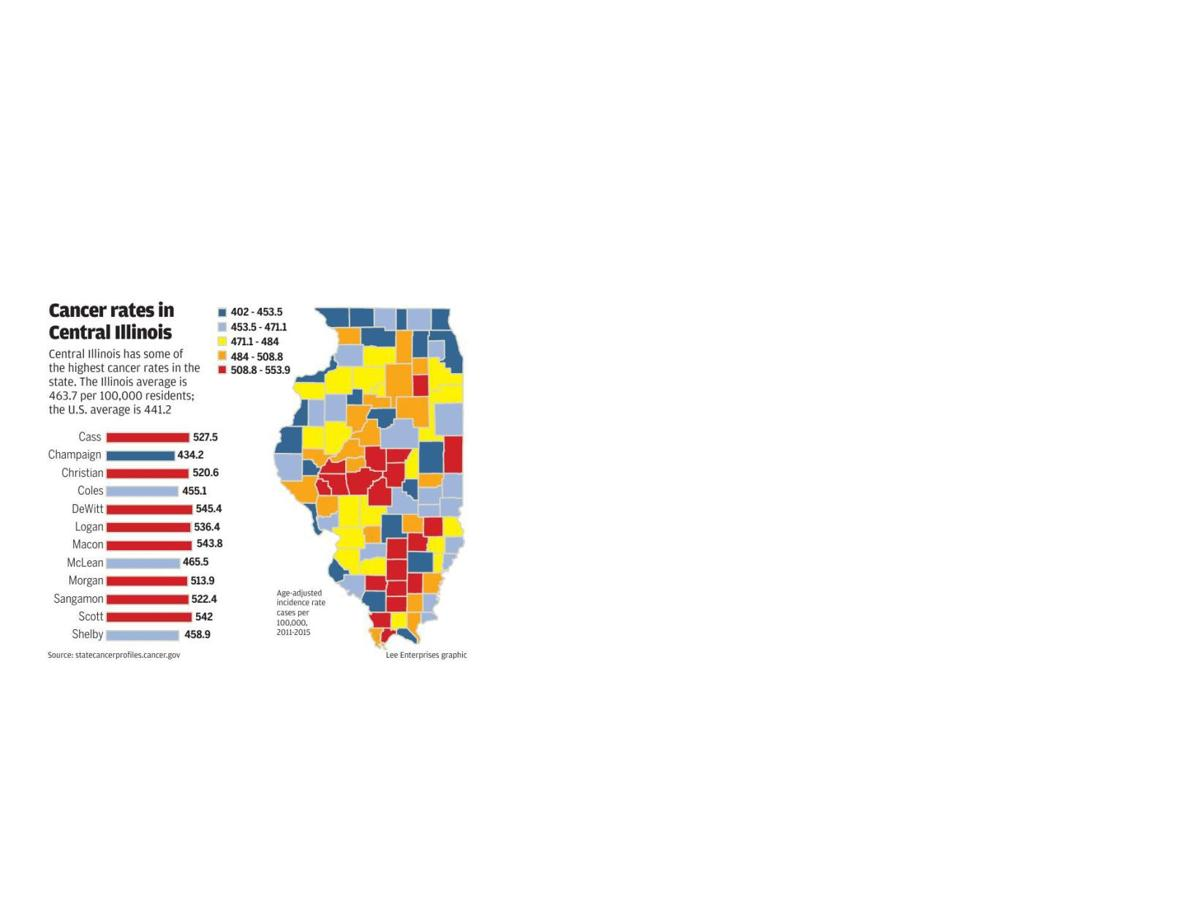 Central Illinois Counties Have Some Of The Highest Cancer Rates In