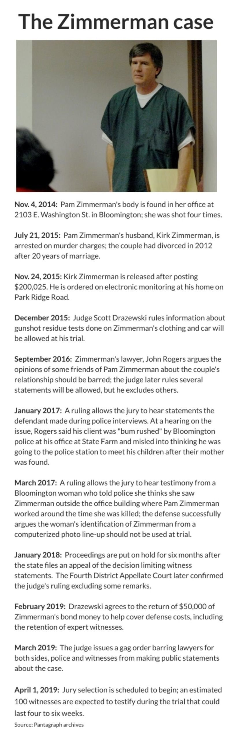 The Zimmerman case