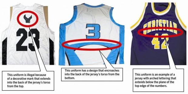 IHSA uniform rules